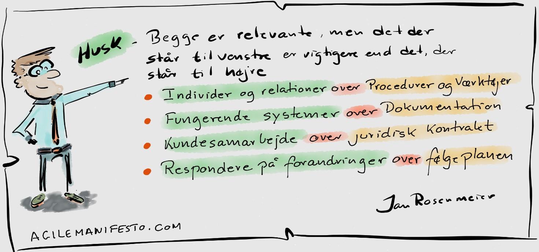 Det agile manifest