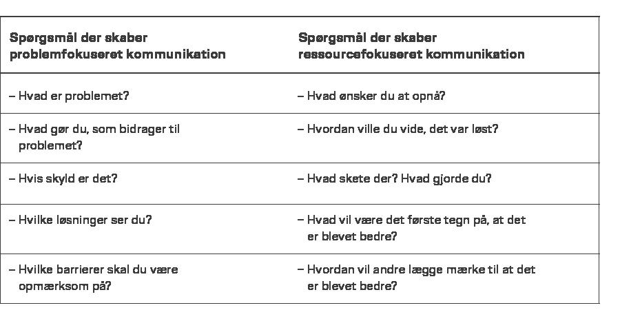 figur-mangel-og-ressourcesprog-2019